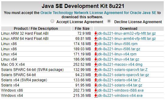 Java Product List